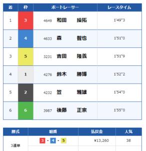 3.15びわこ10