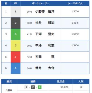 4.15福岡7