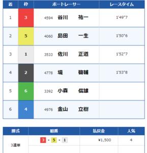 4.24戸田4