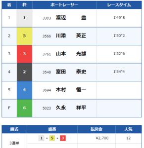 4.24戸田6