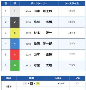 4.26宮島