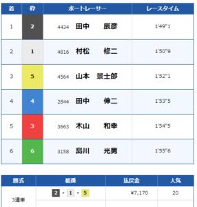 4.27宮島