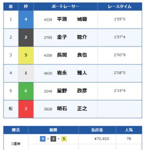 4.27尼崎
