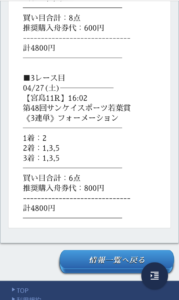 4.27 24pride003宮島11R