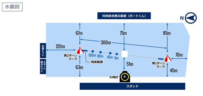 住之江水面図